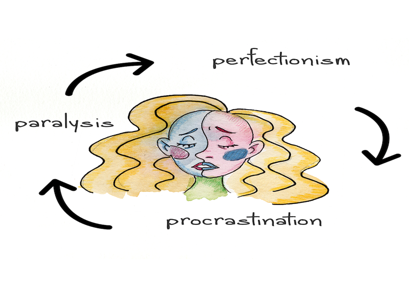 Perfectionism, procrastination and paralysis?
