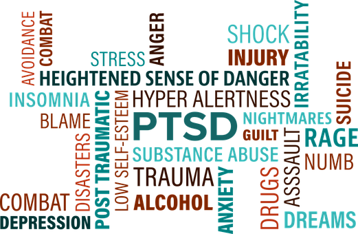 PTSD, Trauma, Phobias